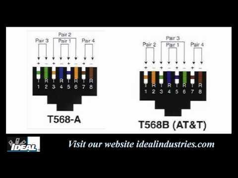 568A vs 568B Wiring Tip  B Wiring on