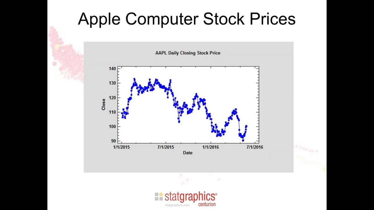 Will The Price Go Up Or Down Predicting Financial Data
