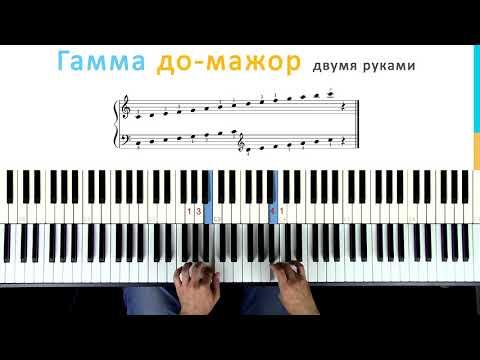 🎹 Фортепиано ДЛЯ ВСЕХ. Урок 4 - Игра гаммы до-мажор. Параллельная и расходящаяся
