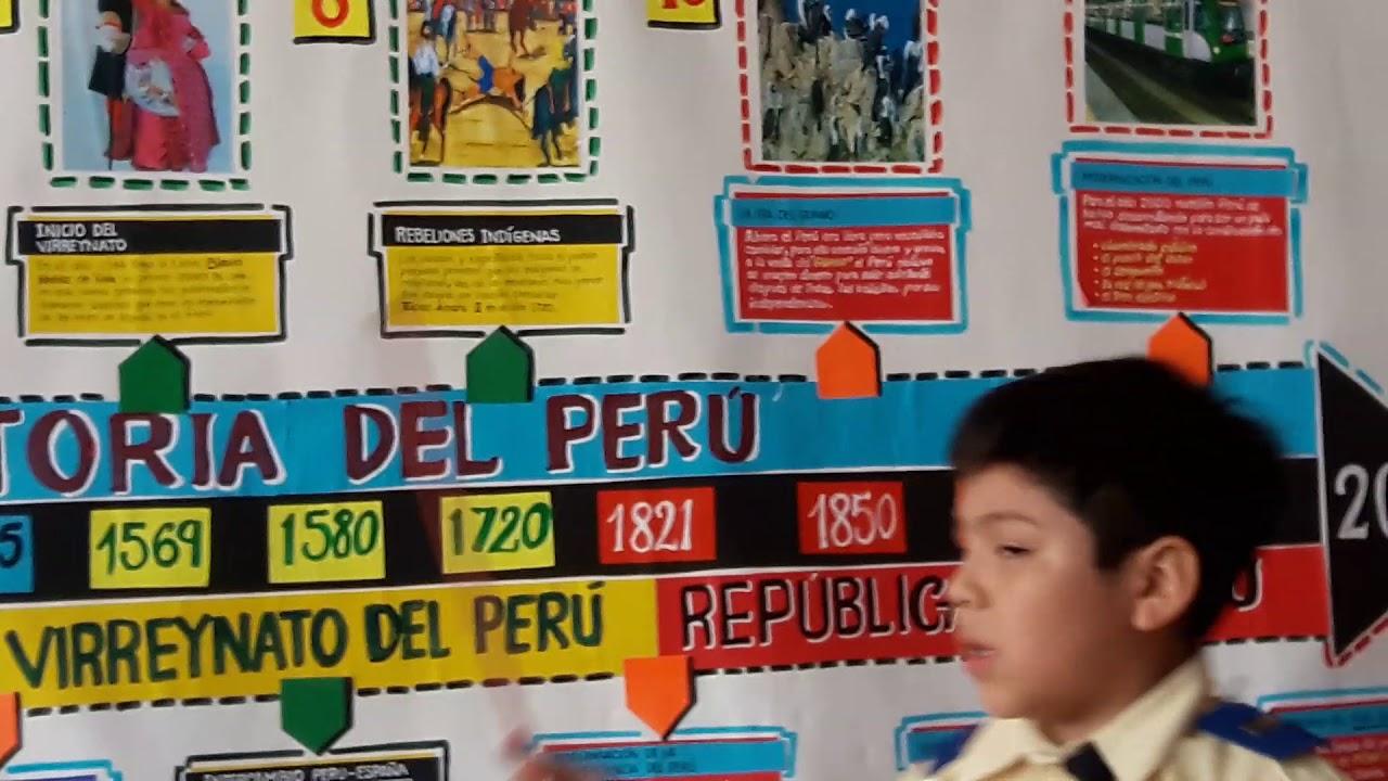 Linea De Tiempo Historia Del Peru Youtube