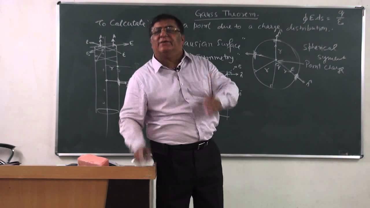 Xii 1 13 gauss theorem applications part 1 pradeep kshetrapal physics 2014 youtube