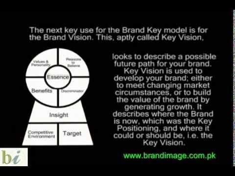 Brand Key Module