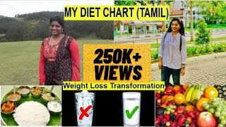 Indian Full day Diet plan | My Diet Chart | How I eat in a Day |1200 calorie Diet