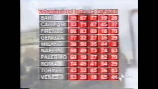 TV STORY - Le estrazioni del Lotto in Tv (puntata 1)