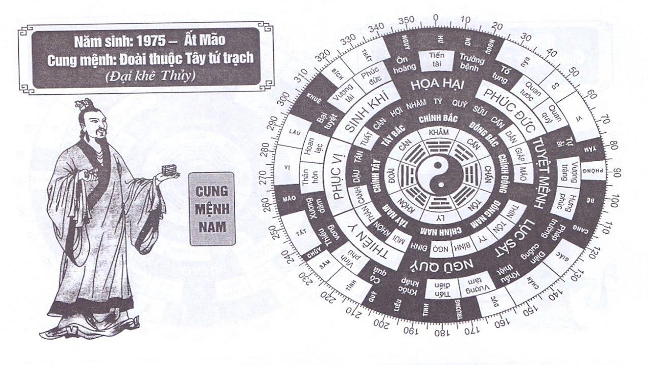 TỬ VI NAM SINH NĂM 1975 – ẤT MÃO CUNG MỆNH PHONG THỦY HỢP TUỔI GÌ?
