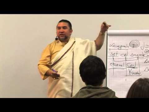 2/2: Prahlad Nrisimha: Ayurvedic Astrology - Conscious Living in a unconscious world