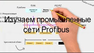 Протокол Profibus DP