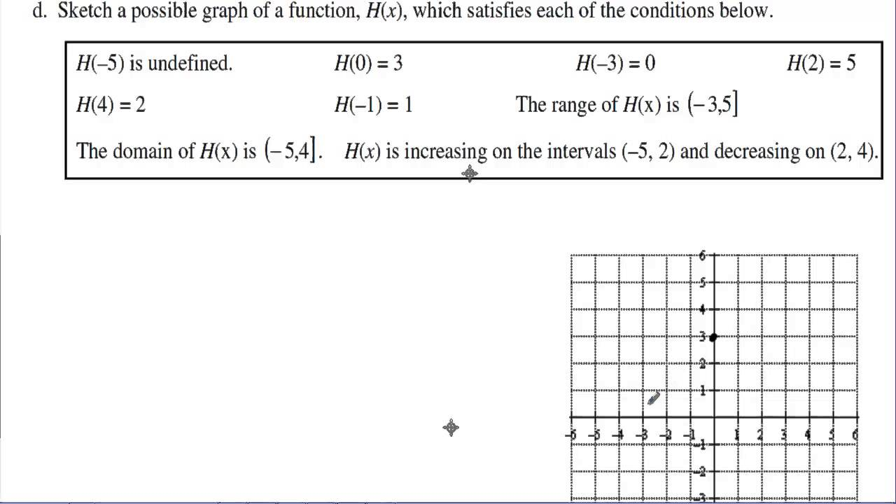 what is the domain of the function mc007 1 jpg