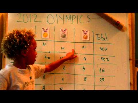Olympic Medal Tracking, Summer 2012