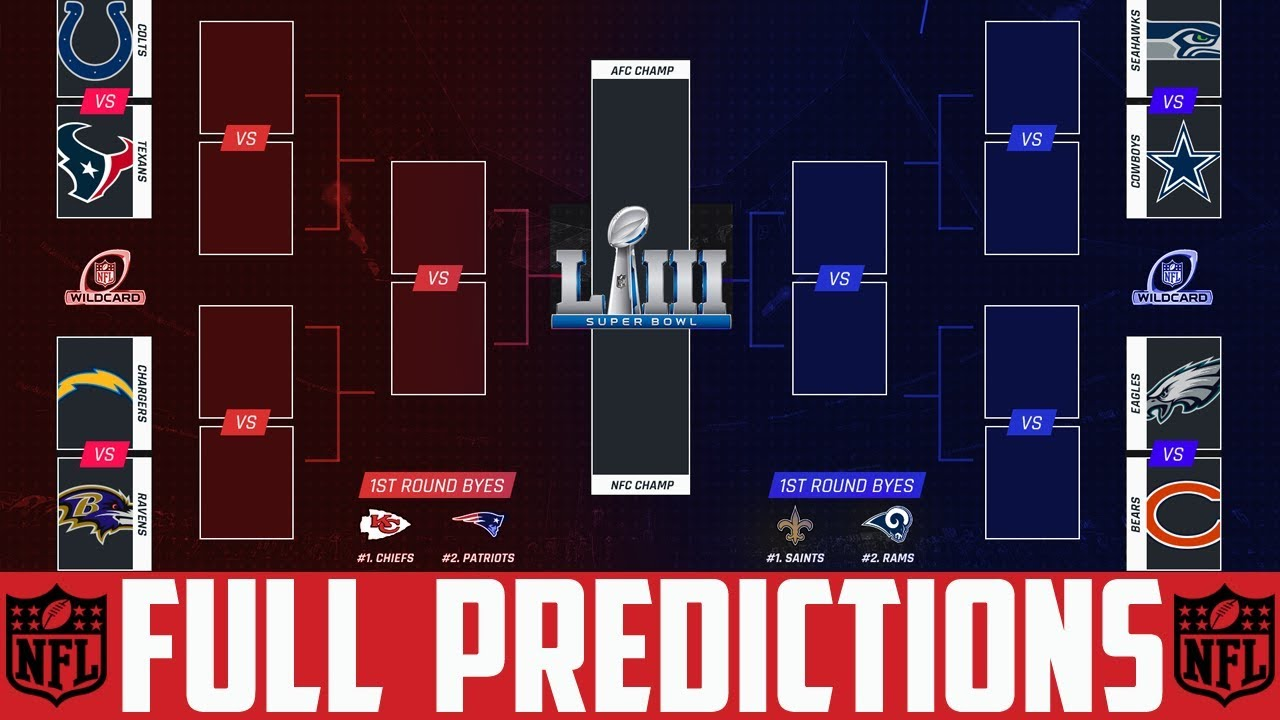 Nfl 2021 Playoffs