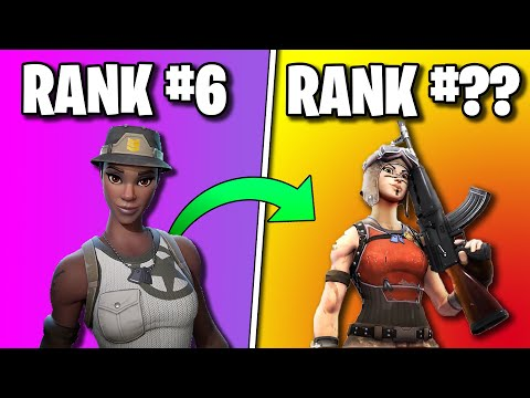 TOP 20 RAREST SKINS IN FORTNITE! ( Bet You Don't Have These!)