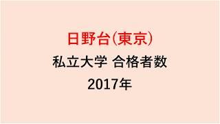 日野台高校 大学合格者数 H29~H26年【グラフでわかる】