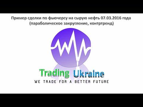 Пример сделки по фьючерсу на сырую нефть 07.03.2016 года