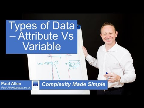 Types of Data - Attribute Vs Variable