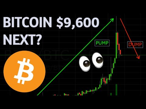 Swing trading bot crypto