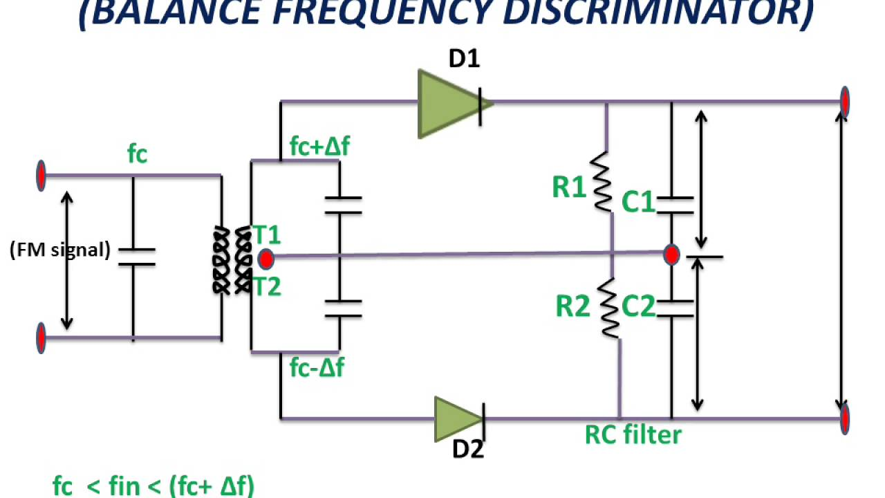 Learn And Grow Balance Slop Detectorbalance Frequency Detector An Envelope The Block Diagram Of Is