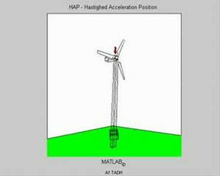 matlab 3d wind turbine