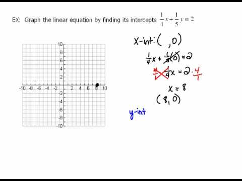 Finding x & y Intercepts for Equations with Fractions 1.6 - YouTube