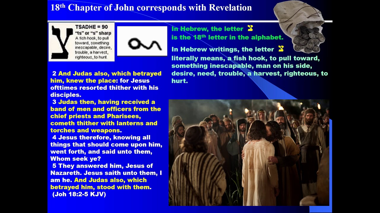 Hebrew Letter Tsadhe and Biblical Connections to John's Writings