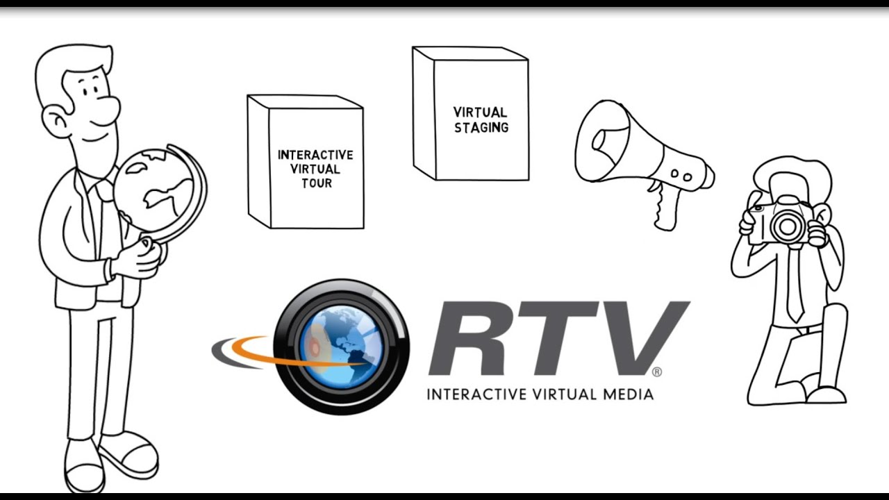 Virtual Tour Software By Rtv