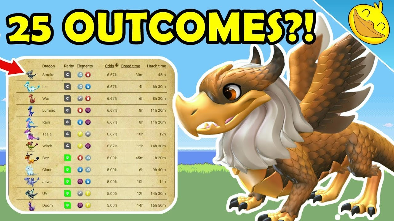 Dragon Mania Legends Breeding Calculator