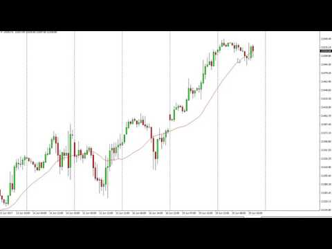 DOW Jones 30 and NASDAQ 100 Technical Analysis for June 21 2017 by FXEmpire.com