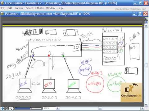 Cisco CCNA & CCENT Exam Video Review of Inter-VLAN Routing