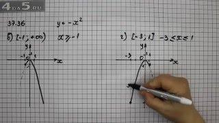 Упражнение 37.36. Вариант В. Г. Алгебра 7 класс Мордкович А.Г.