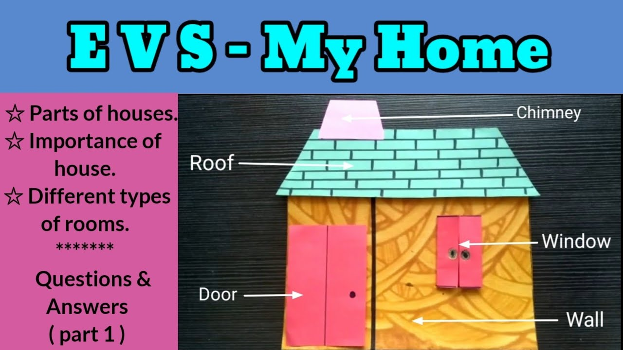 medium resolution of My Home EVS Part-1 l Parts of a house l Importance of a house l Different  types of rooms l - YouTube