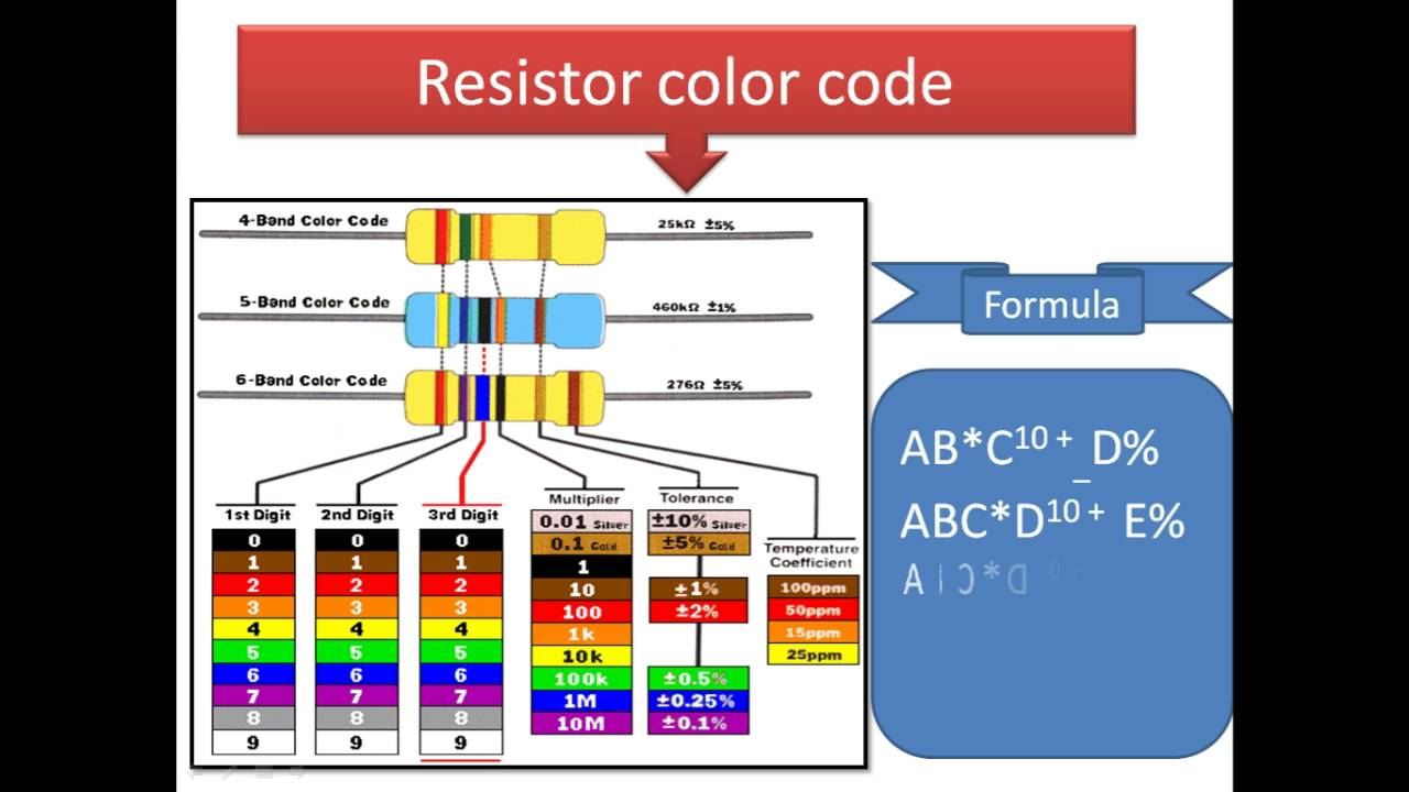 resistor color code tutorial resistors in series and parallel