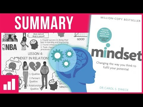 Mindset: How You Can Fulfil Your Potential by Carol Dweck ► Growth Mindset Book Summary