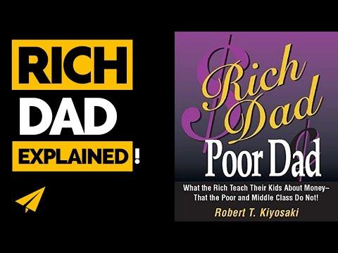 Rich Dad Poor Dad Summary by 2000 Books