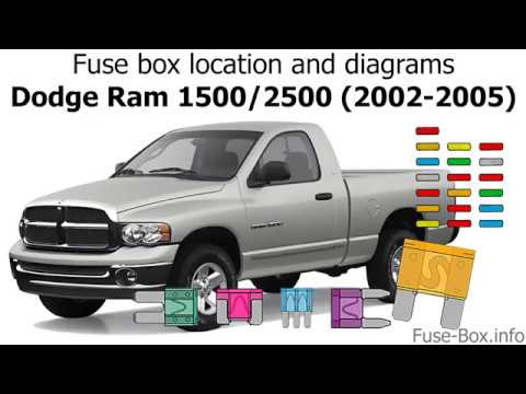 [CSDW_4250]   Fuse box location and diagrams: Dodge Ram 1500/2500 (2002-2005) - YouTube | 05 Dodge Ram 2500 Fuse Box |  | YouTube