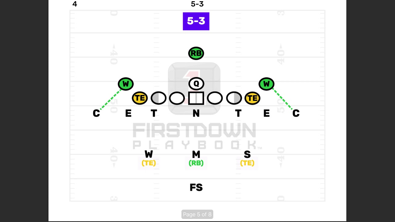 Firstdown Playbook Youth Football Defenses Youtube