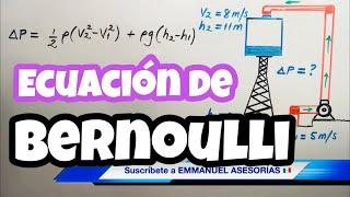 TEOREMA DE BERNOULLI | Explicación con Ejercicios del Principio