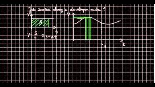 Droga jako pole pod wykresem prędkości w funkcji czasu