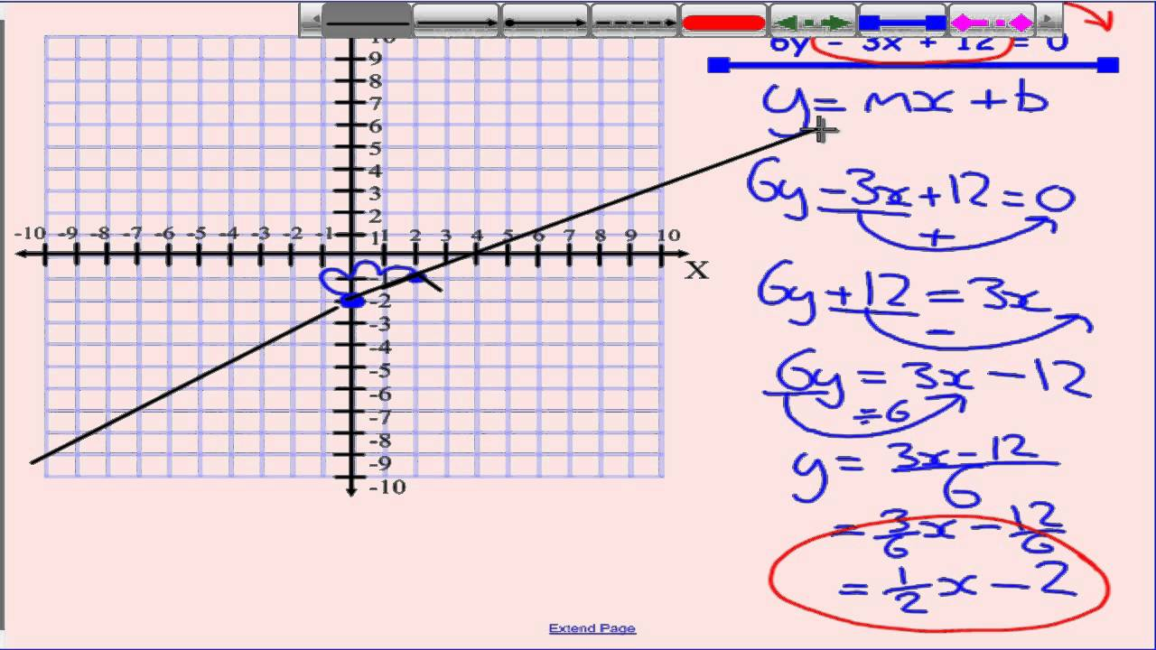 slope intercept form coordinates  Coordinate Geometry - Lesson 13 - Graphing Gradient-Intercept Form and  General Form.mp13