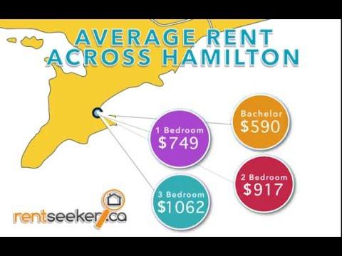 Cost to Rent Apartments in Hamilton Ontario - RentSeeker ...