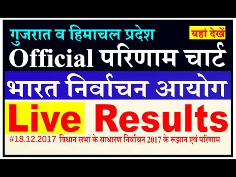 Gujarat and Himachal Pradesh Assembly Final Election Results 2017 |Live chart & Party wise full List