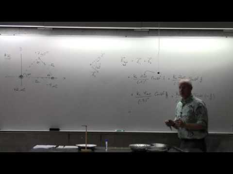 Introduction to the Electric Field