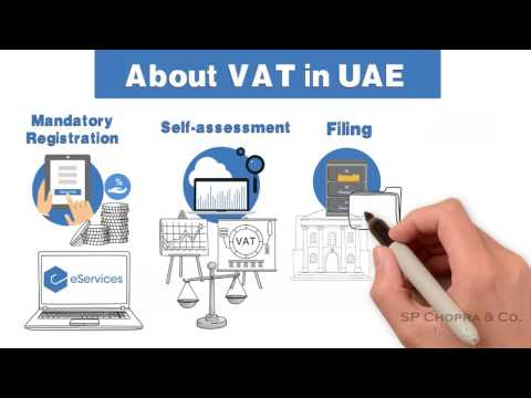 VAT in UAE - SP Chopra & Co. (Chartered Accountants)