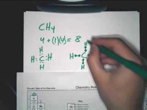 How to draw the lewis dot structure of Methane (CH4) - YouTube
