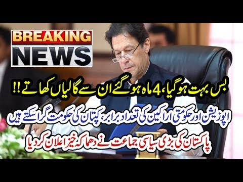 Bad News for PM Imran Khan PTI and Senior Leadership