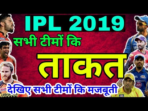 IPL 2019: All Teams Strength, Who is Strongest.