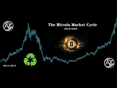 The Current Bitcoin Market Cycle 2019-2022