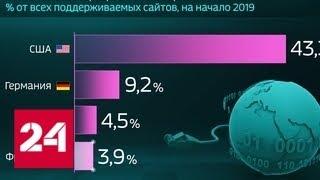 Мир в цифрах. Насколько велик российский сегмент Интернета - Россия 24
