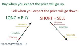 Learning Forex: What Does Going Long or Short Mean?