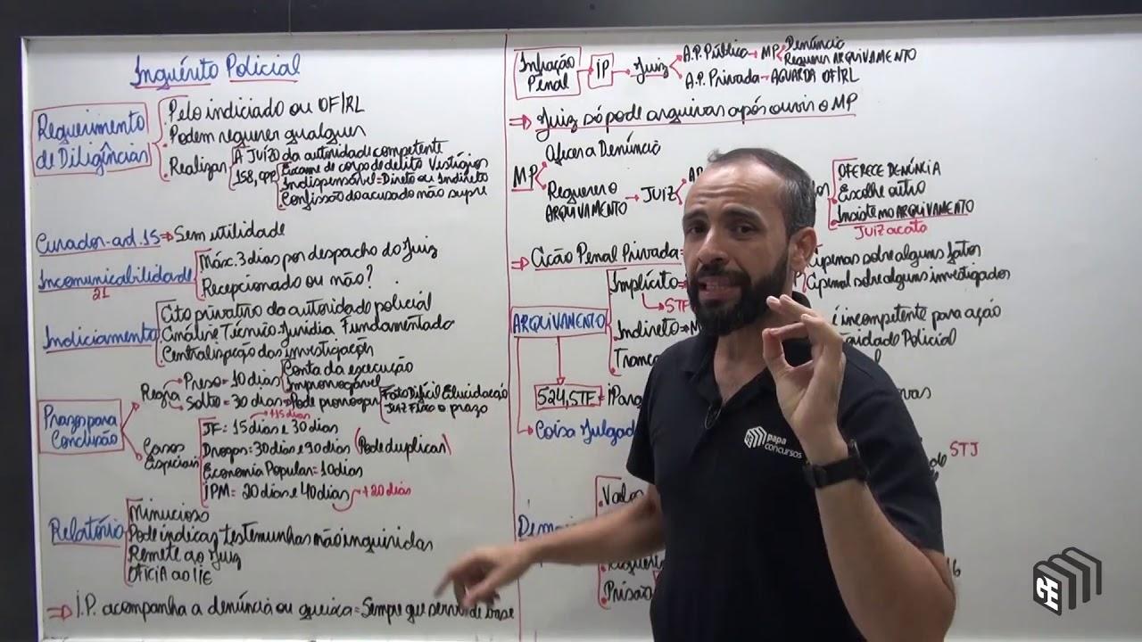 Direito Processual Penal - Aula 04 - Inquérito Policial - Prof° Ridison Lucas