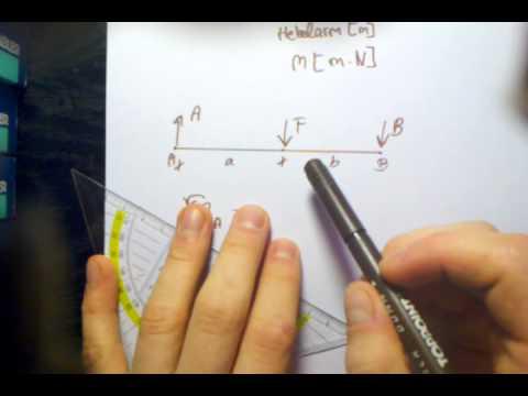 Technische mechanik 1 statik tutorium grundlagen for Grundlagen technische mechanik