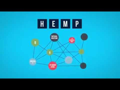 My Club 8, The Hemp Revolution Is Taking Over The Health Care World!